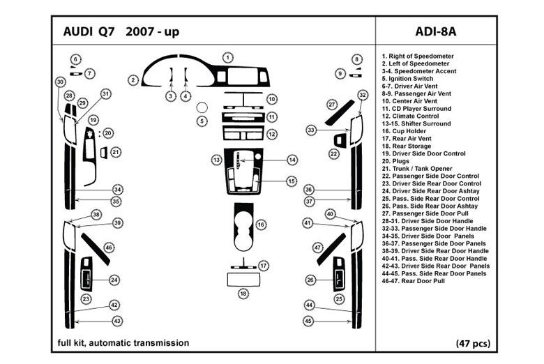 DL Auto® Audi Q7 2007-2013 Dash Kits