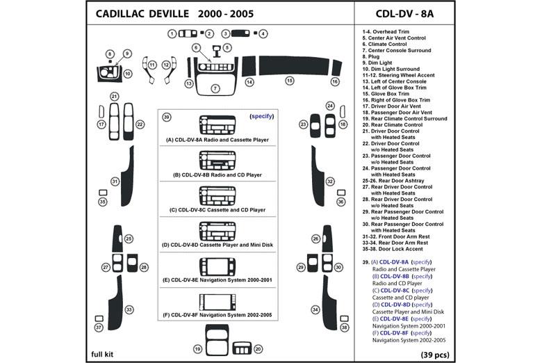 2005 cadillac deville dash