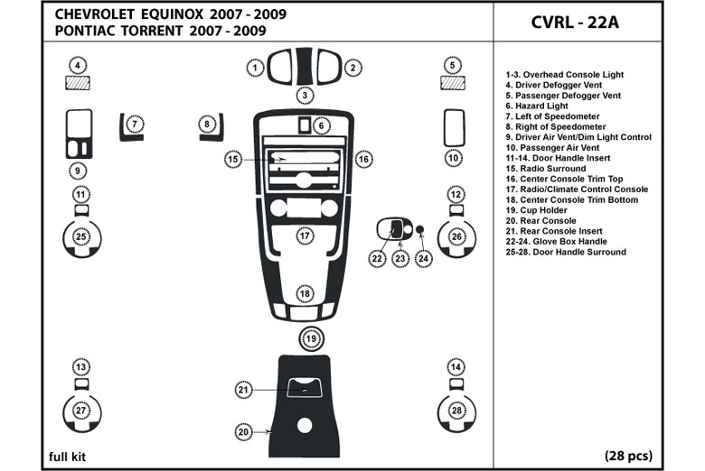 1957 chevy dash wiring chevy dash diagram 2009 chevrolet equinox dash kits | custom 2009 chevrolet equinox dash kit
