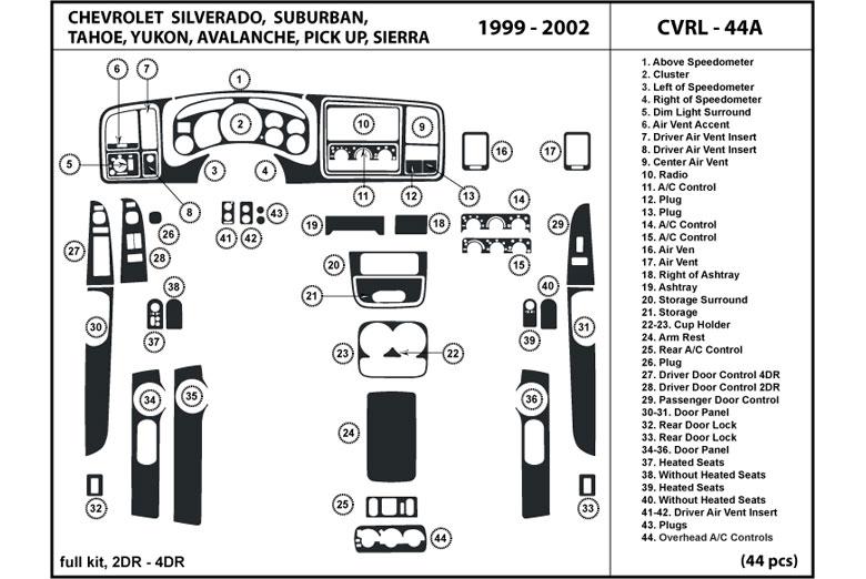 dl auto chevrolet silverado 1999 2002 dash kits. Black Bedroom Furniture Sets. Home Design Ideas