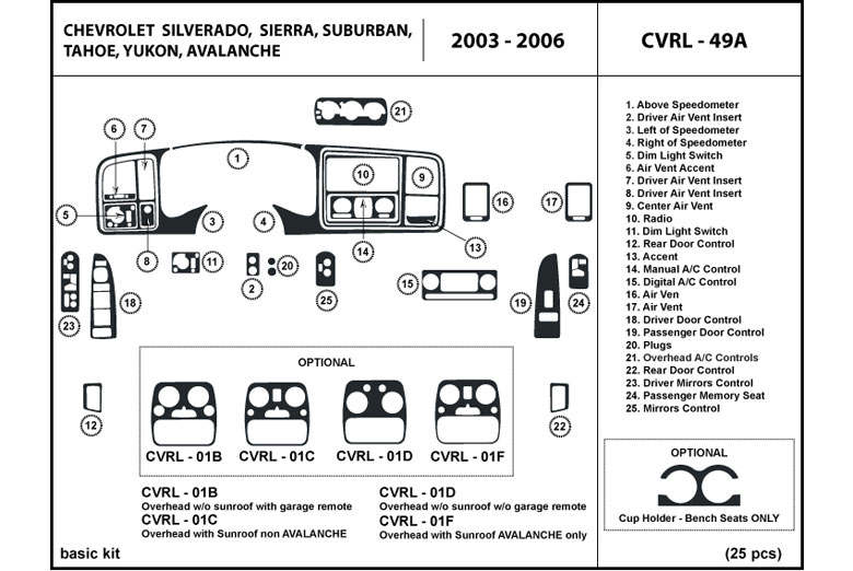 2006 Chevrolet Avalanche DL Auto Dash Kit Diagram