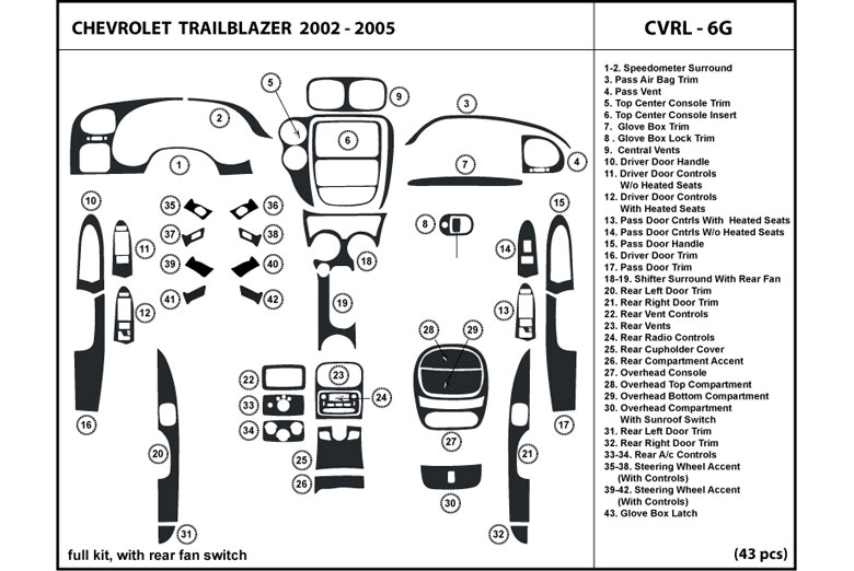 72 chevy dash wiring chevy dash diagram dl auto® chevrolet trailblazer 2006-2009 dash kits
