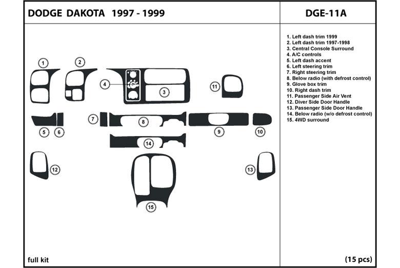 dl auto dodge dakota 1997 1999 dash kits. Black Bedroom Furniture Sets. Home Design Ideas