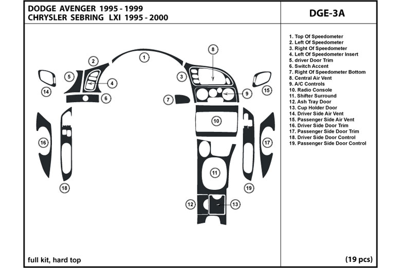 1996 Chrysler Sebring DL Auto Dash Kit Diagram