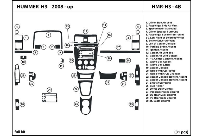 dl auto u00ae hummer h3 2008