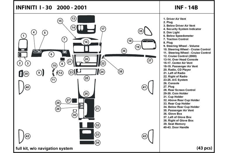 Dl Auto U00ae Infiniti I30 2000