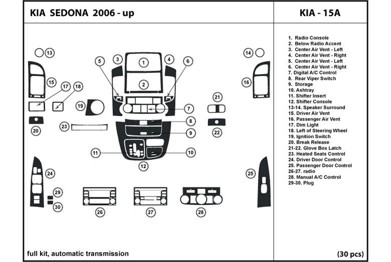 Dl Auto U00ae Kia Sedona 2006