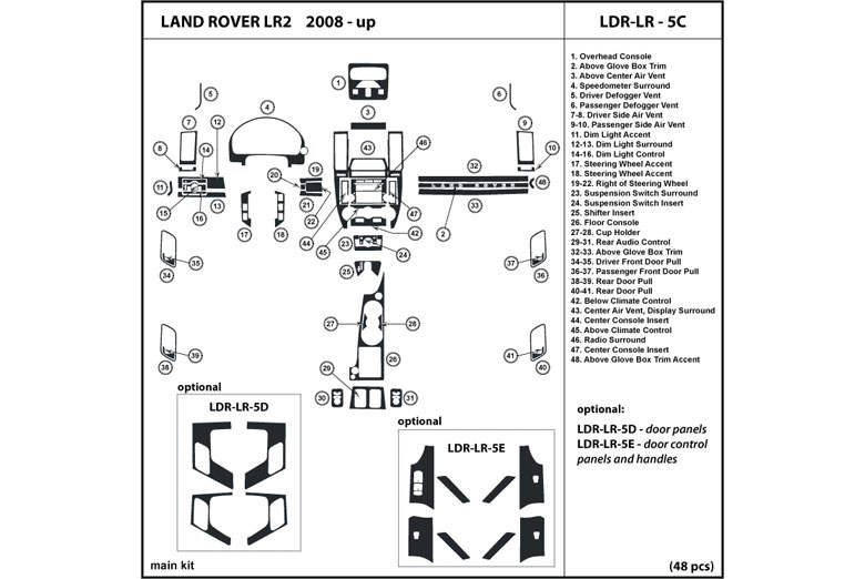 2006 land rover lr3 fuse box diagram  rover  auto fuse box diagram