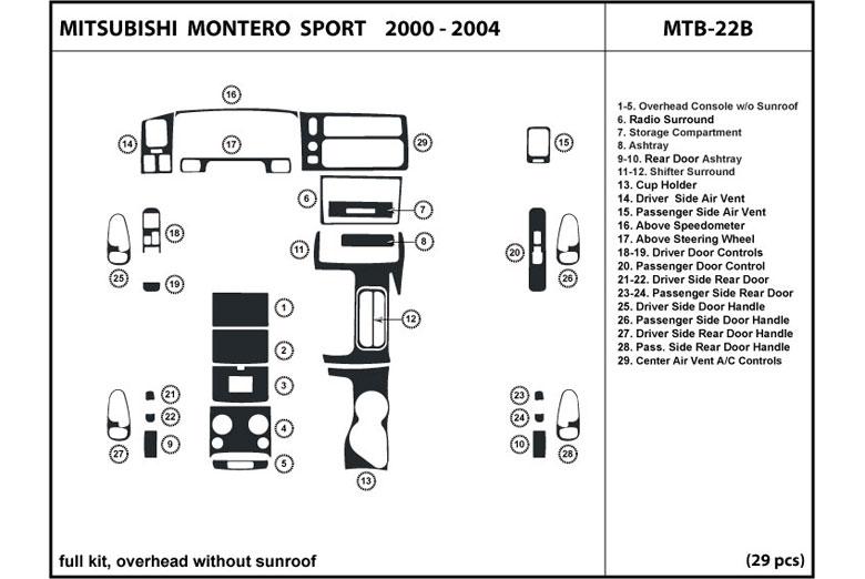 Wiring Diagram Mitsubishi Montero Sport Dashboard Anywhere