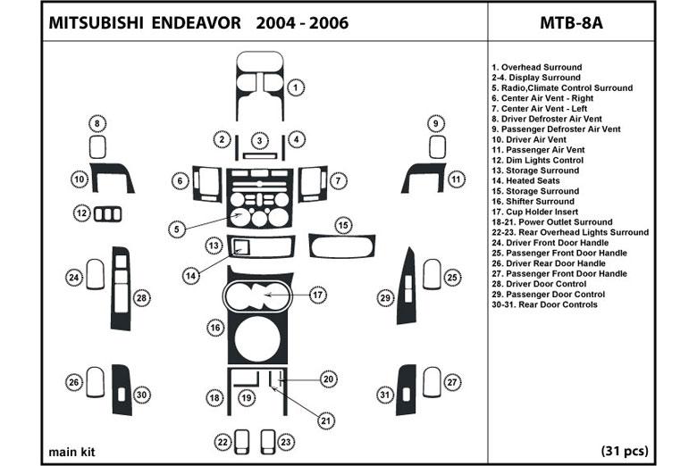 2004 Mitsubishi Endeavor Dash Kits