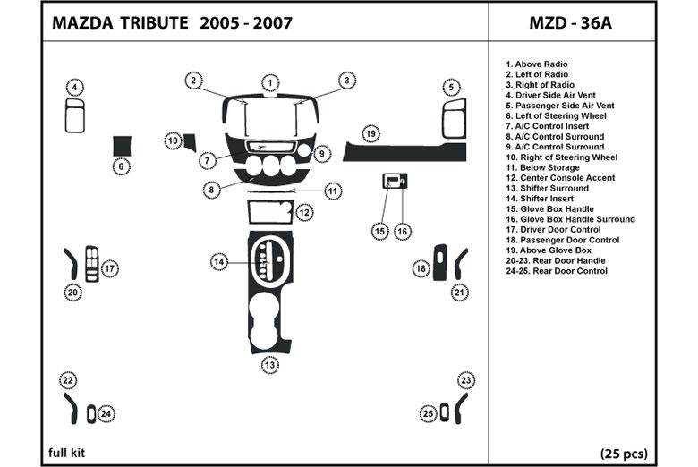 dl auto mazda tribute 2005 2006 dash kits. Black Bedroom Furniture Sets. Home Design Ideas