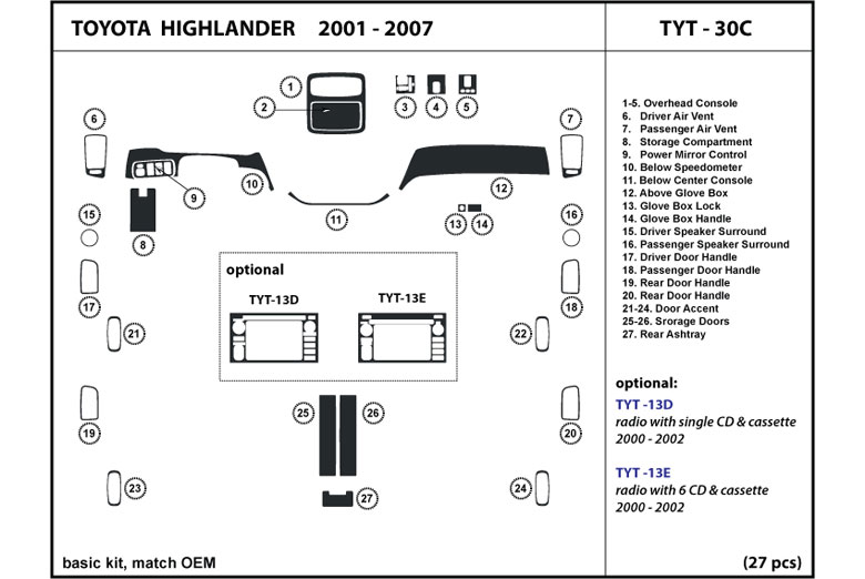2003 Toyota Highlander DL Auto Dash Kit Diagram