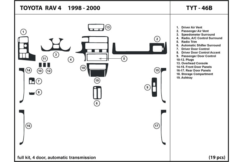 dl auto toyota rav4 1998 2000 dash kits. Black Bedroom Furniture Sets. Home Design Ideas