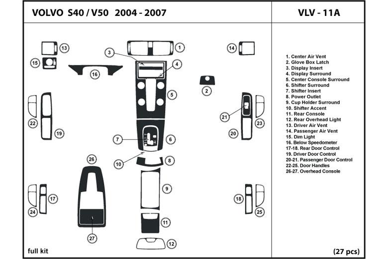 2006 Volvo S40 Dash Kits