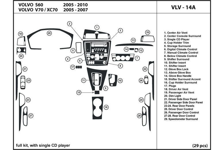 2005 Volvo XC70 DL Auto Dash Kit Diagram