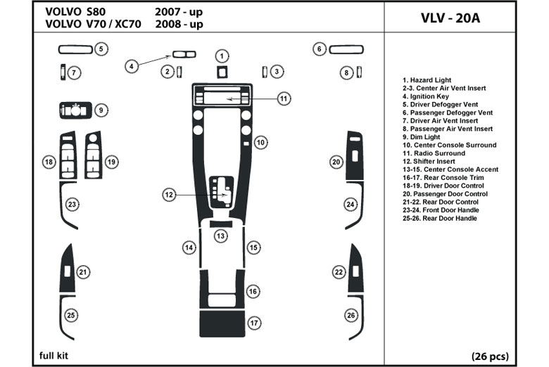 Wiring Diagram For 2000 Volvo S80 : Volvo s air conditioning diagram imageresizertool