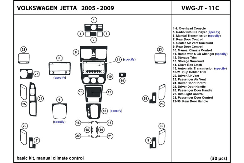 2009 Volkswagen Jetta DL Auto Dash Kit Diagram