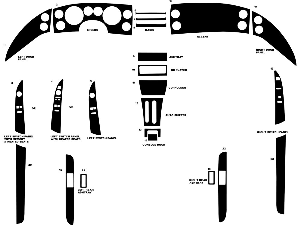 Buick Riviera 1995 Dash Kit Diagram