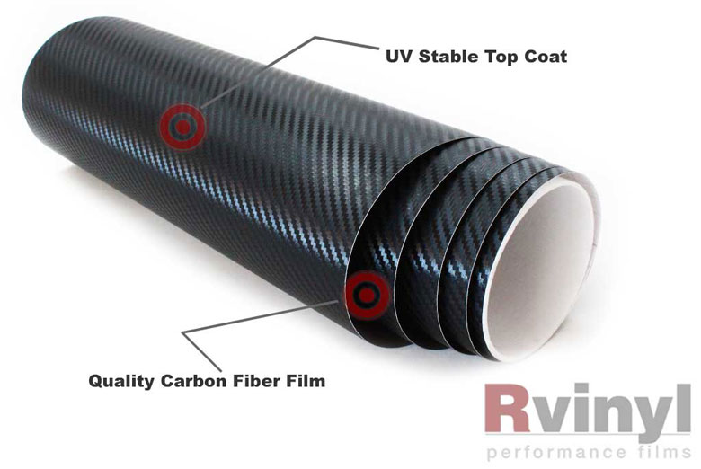 Black 3D Carbon Fiber Decal Sheets