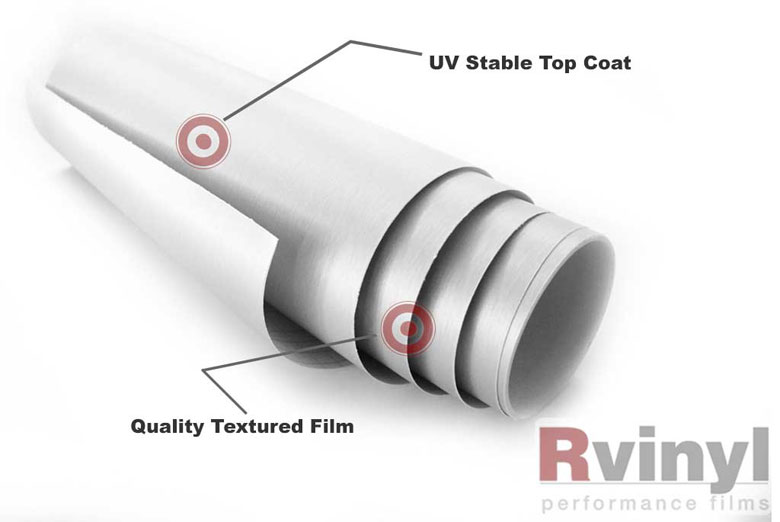 Silver Brushed Aluminum Wrap Kits