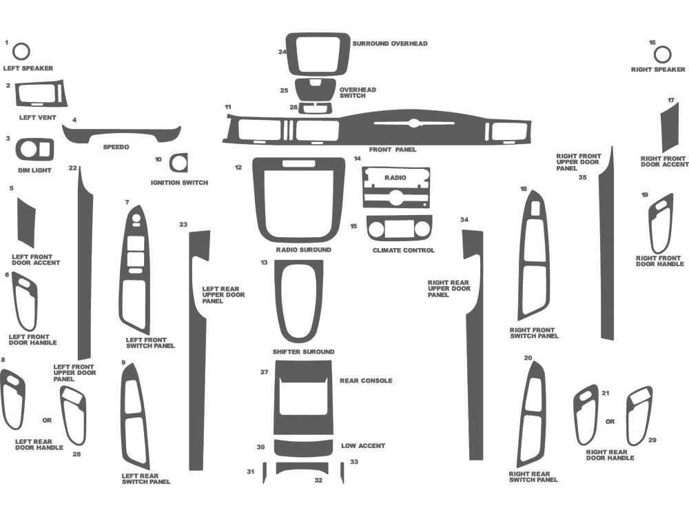 Ungewöhnlich 2003 Chevy Impala Scheinwerfer Schaltplan Bilder - Der ...