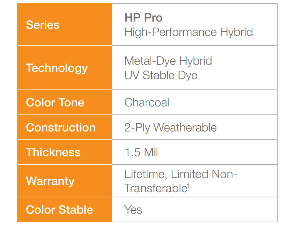 Avery HP Pro Film Physical Properties