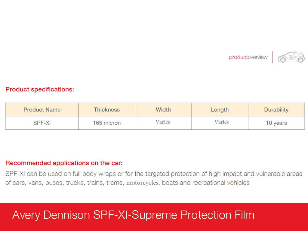 Avery Dennison SPF-XI-Paint Protection Film Thickness Chart
