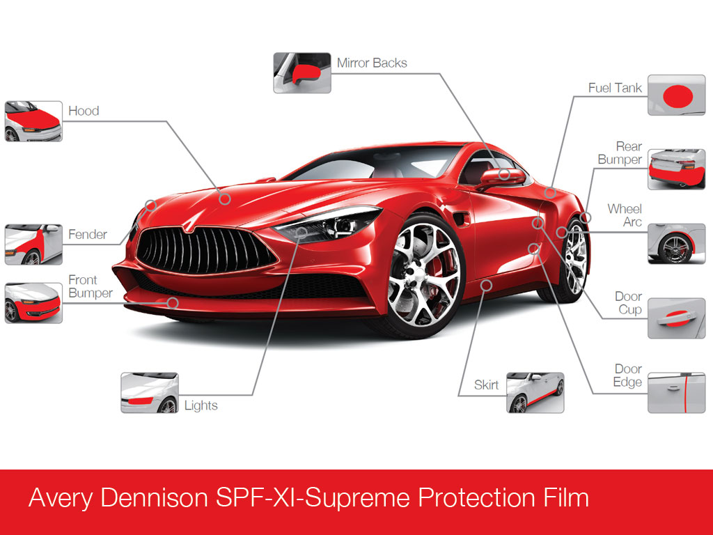 Avery Dennison SPF-XI Paint Protection Film Application Chart