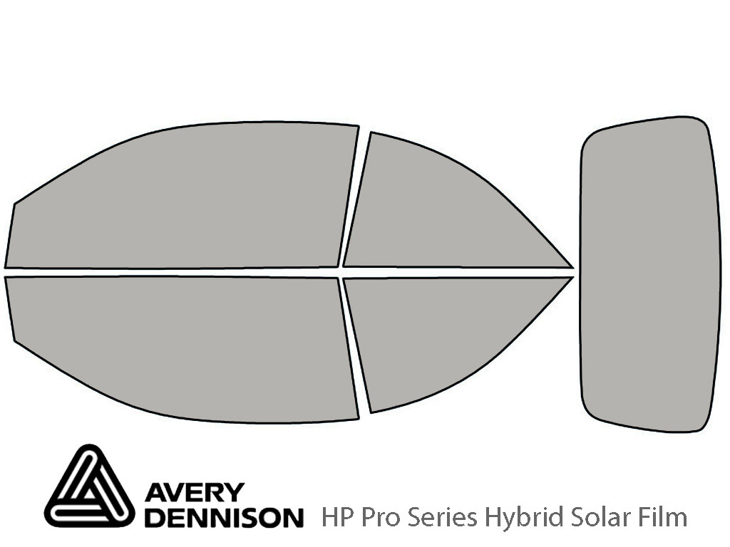 Avery Dennison Mercedes-Benz CLK-Class 1999-2003 (Convertible) HP Pro Window Tint Kit