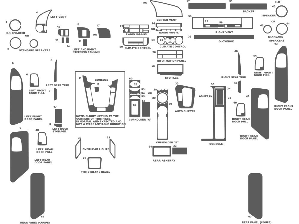 BMW 3-Series Convertible 1993-1997 Dash Kit Schematic