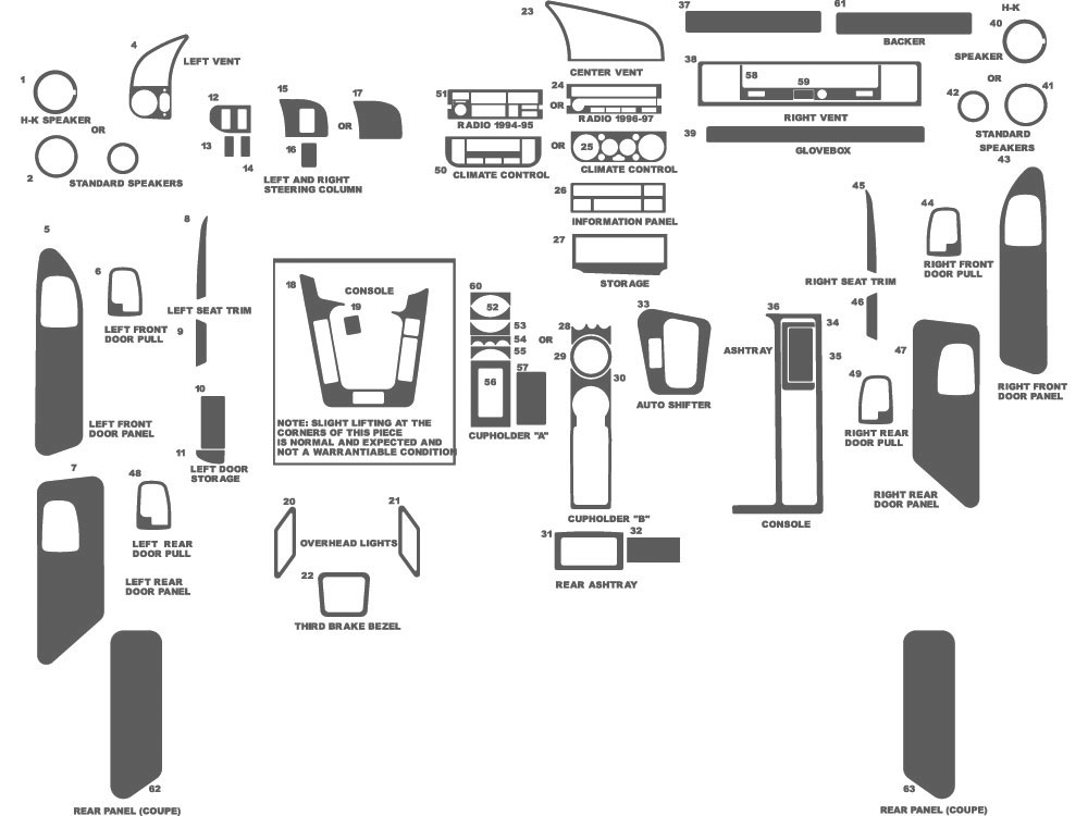BMW 3-Series Coupe / Sedan 1994-1997 Dash Kit Schematic