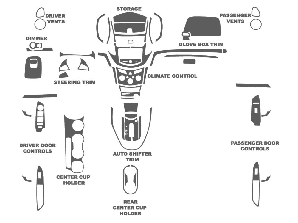 Chevrolet Trax 2015-2016 Dash Kit Schematic