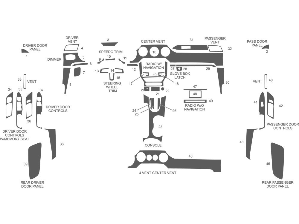 Ford Mustang 2015-2016 Dash Kit Schematic