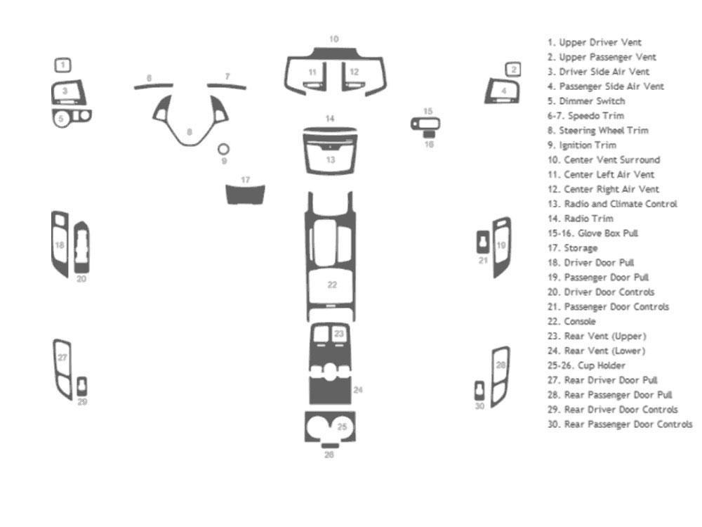 Lincoln MKS 2013-2014 Dash Kits | DIY Dash Trim Kit