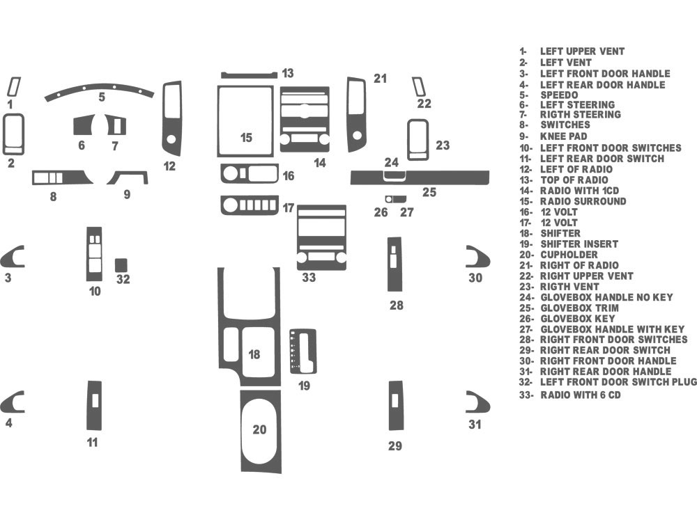 Nissan Xterra 2009-2013 Dash Kit Schematic