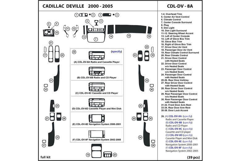2005 Cadillac Deville DL Auto Dash Kit Diagram