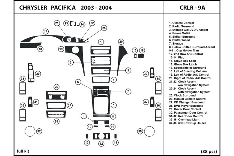 Chrysler Pacifica Dashboard Diagram Circuit Diagram Symbols