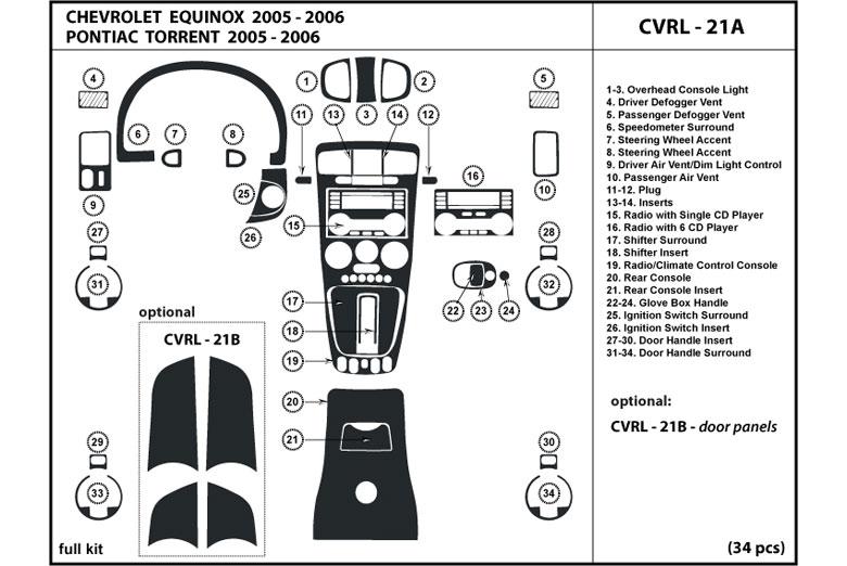 2006 Chevrolet Equinox Dash Kits Custom 2006 Chevrolet
