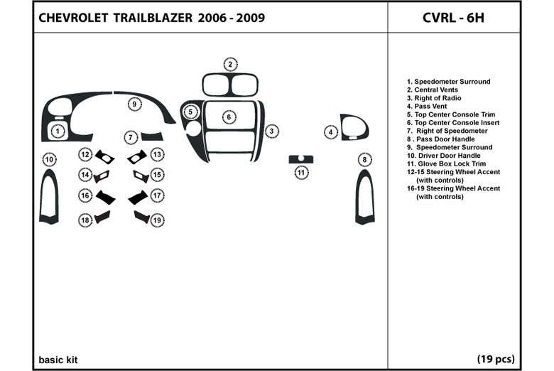 2006 Chevrolet Trailblazer Dash Kits