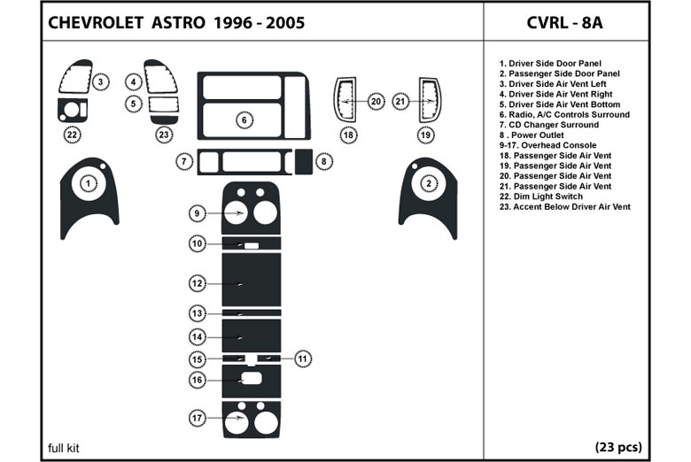 1999 Chevrolet Astro DL Auto Dash Kit Diagram