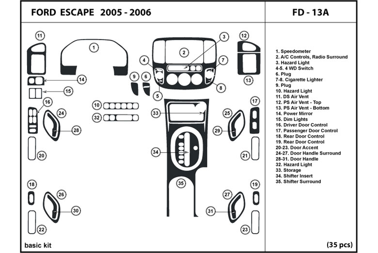 2005 ford escape dash kits