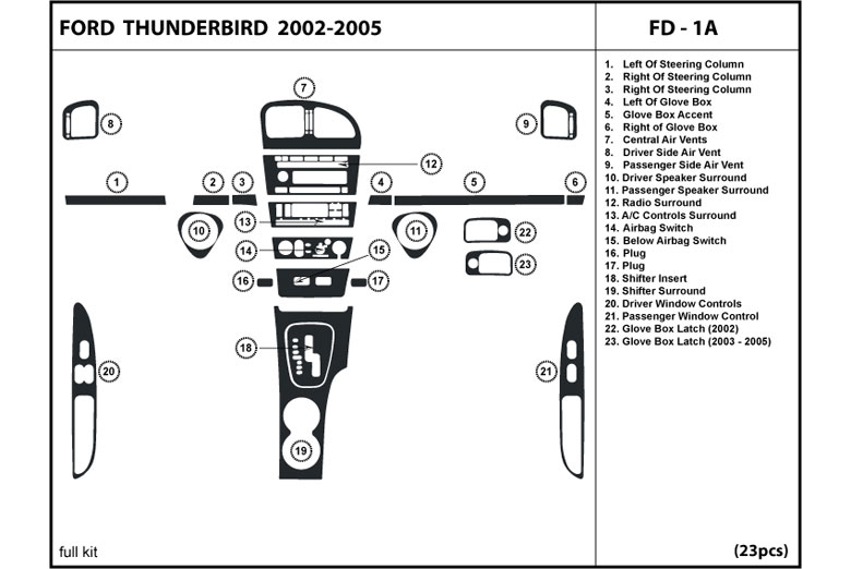 2004 Ford Thunderbird DL Auto Dash Kit Diagram