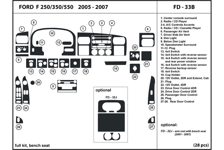 DL Auto      Ford    F250 20052007 Dash Kits