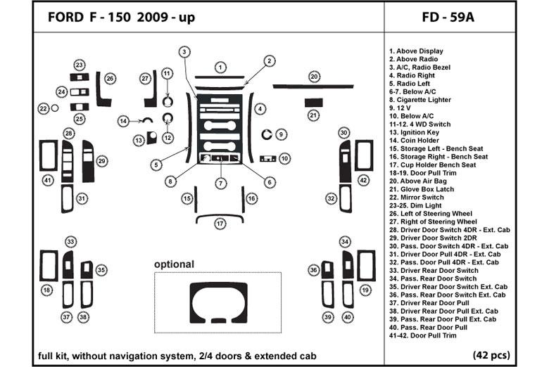 2010    Ford       F      150    Dash Kits   Custom 2010    Ford       F      150    Dash Kit