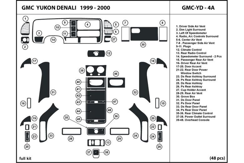 1999    GMC       Yukon    Dash Kits   Custom 1999    GMC       Yukon    Dash Kit