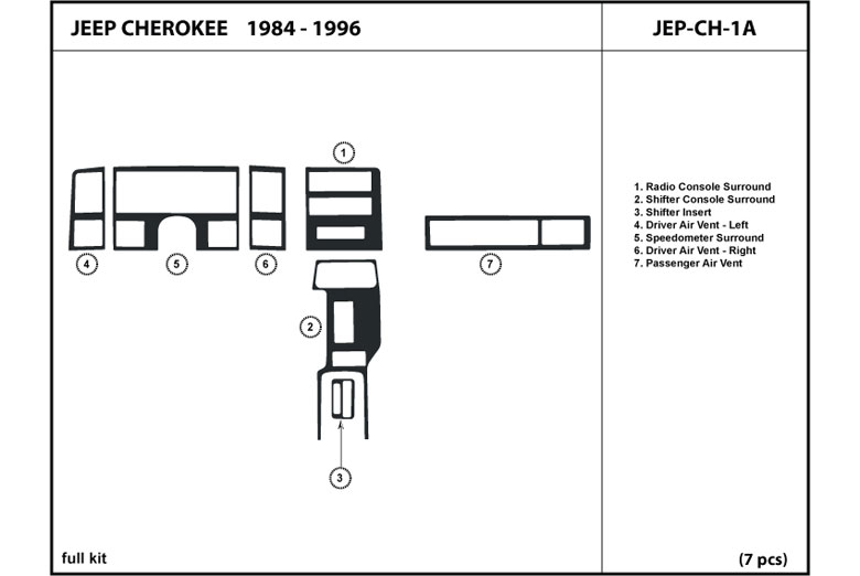 1984 Jeep Cherokee DL Auto Dash Kit Diagram