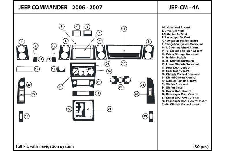 dl auto jeep commander 2006 2007 dash kits. Black Bedroom Furniture Sets. Home Design Ideas