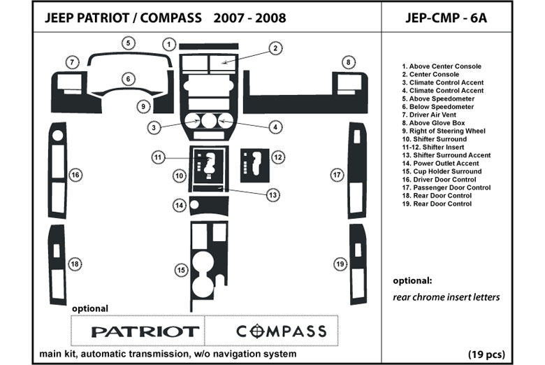 JEP CMP 6A 2007 jeep patriot transmission diagram explained wiring diagrams