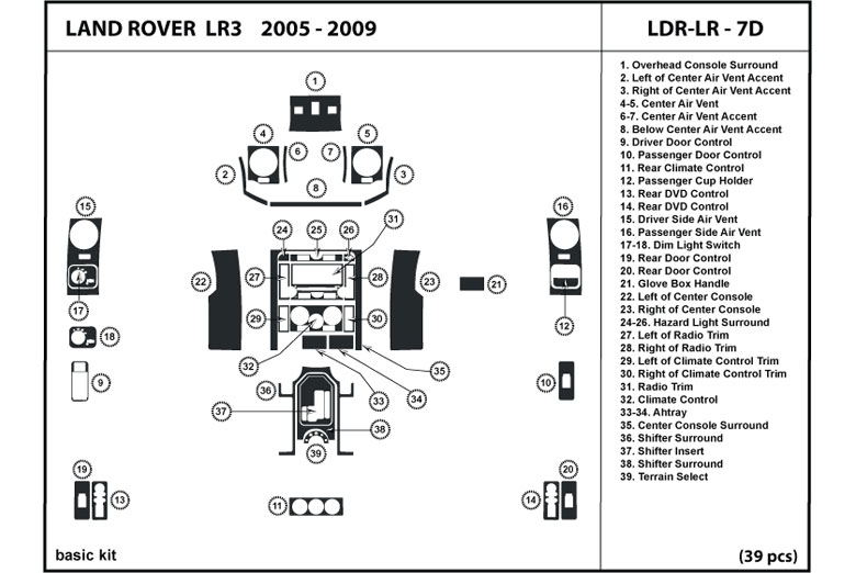 2006 Land Rover LR3 DL Auto Dash Kit Diagram