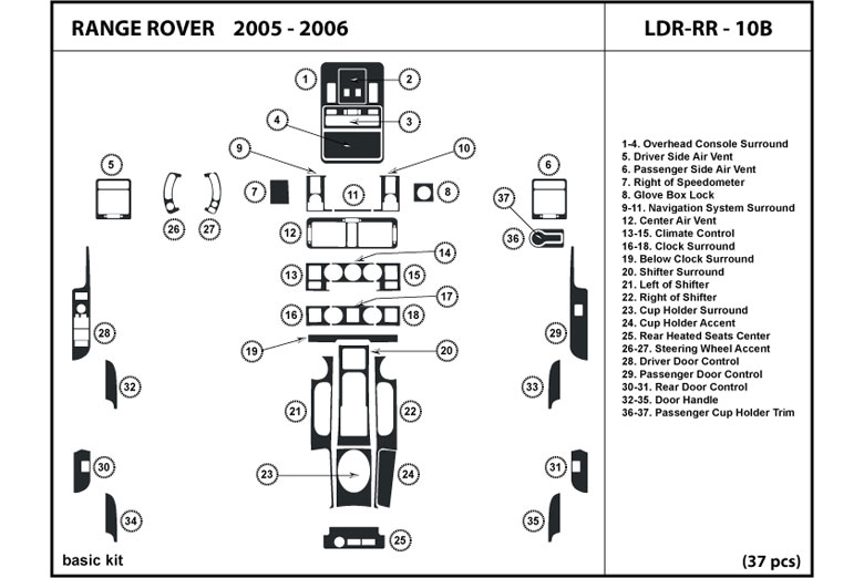 2003 Land Rover Range Rover DL Auto Dash Kit Diagram